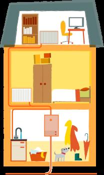 Combi Boiler House